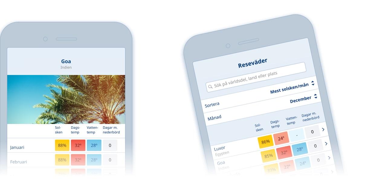 Säsongsväder i Klarts app